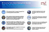 8 Amazing Facts About Boeing B-52 Bomber That You Did Not Know Before - INFOGRAPHIC